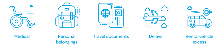 things covered by travel insurance